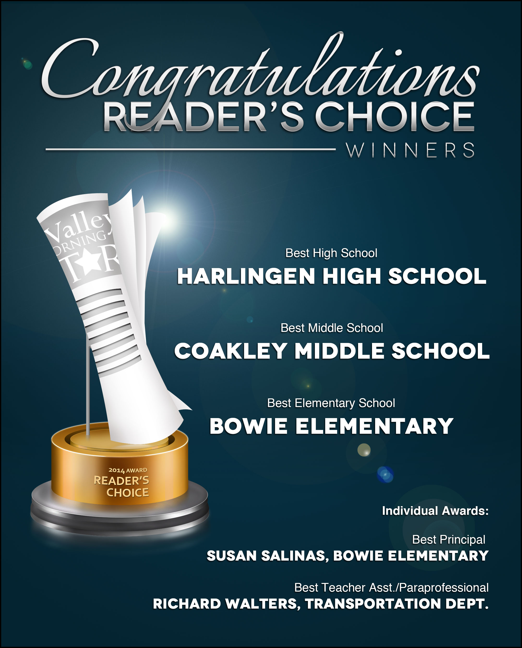 HCISD receives top honors in Valley Morning Star Reader's Choice Awards